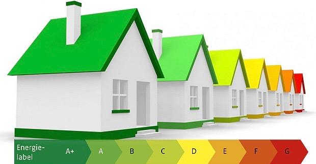 Duurzame installatietechniek verwarming van het huis met brandhout - Moderne apparaten ...